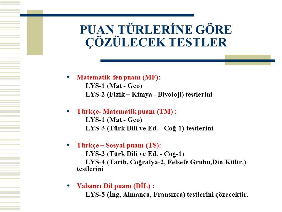 PUAN TÜRLERİNE GÖRE ÇÖZÜLECEK TESTLER  Matematik-fen puanı (MF): LYS-1 (Mat - Geo) LYS-2 (Fizik – Kimya - Biyoloji) testlerini  Türkçe- Matematik puanı (TM) : LYS-1 (Mat - Geo) LYS-3 (Türk Dili ve Ed.
