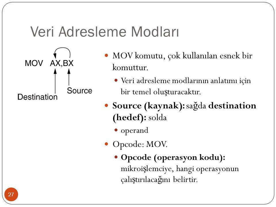 Veri Adresleme Modları 27 MOV komutu, çok kullanılan esnek bir komuttur. Veri adresleme modlarının anlatımı için bir temel olu ş turacaktır. Source (k