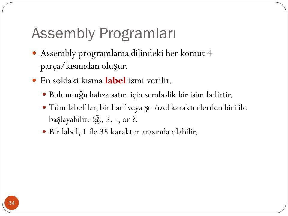 Assembly Programları 34 Assembly programlama dilindeki her komut 4 parça/kısımdan olu ş ur. En soldaki kısma label ismi verilir. Bulundu ğ u hafıza sa
