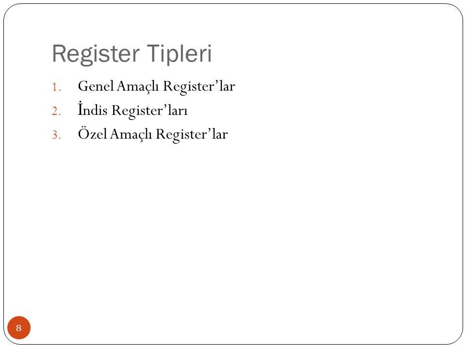 1.Genel Amaçlı Register'lar 9 8086 CPU'da, 8 genel amaçlı register bulunur.