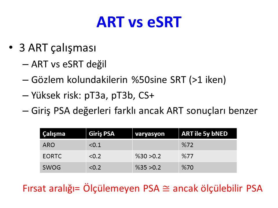 ART vs eSRT 3 ART çalışması – ART vs eSRT değil – Gözlem kolundakilerin %50sine SRT (>1 iken) – Yüksek risk: pT3a, pT3b, CS+ – Giriş PSA değerleri far