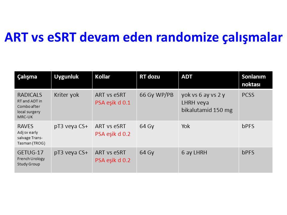 ART vs eSRT devam eden randomize çalışmalar ÇalışmaUygunlukKollarRT dozuADTSonlanım noktası RADICALS RT and ADT in Combo after local surgery MRC-UK Kr