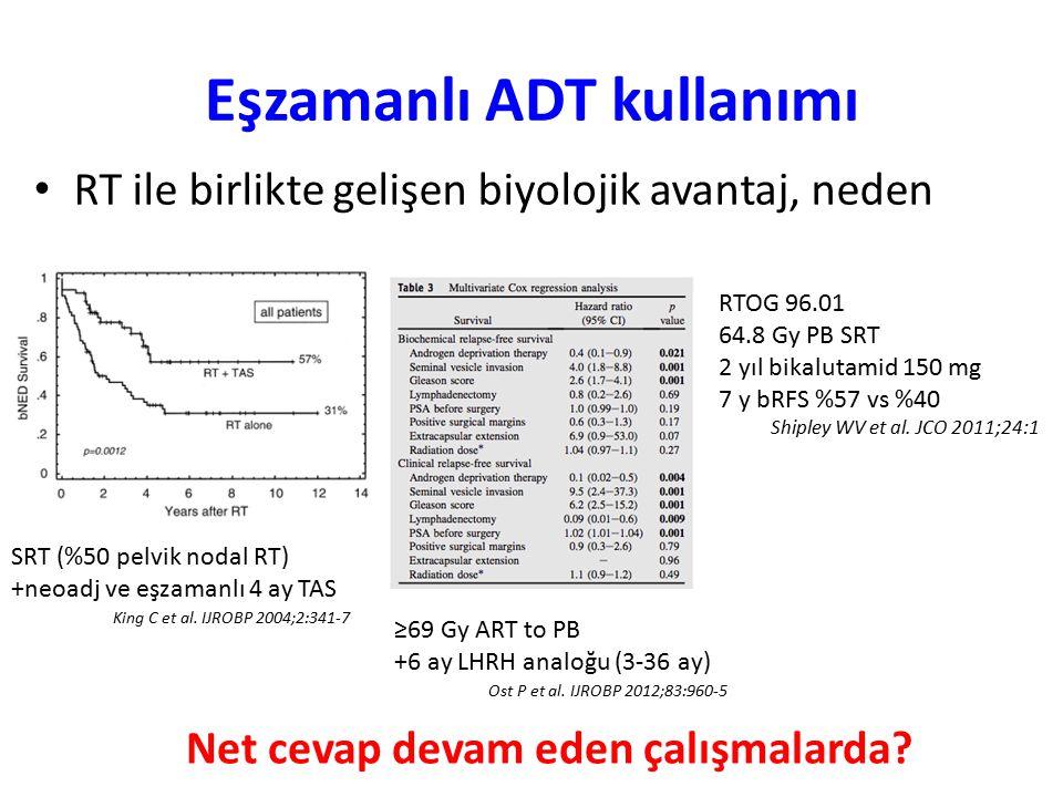 Eşzamanlı ADT kullanımı RT ile birlikte gelişen biyolojik avantaj, neden SRT (%50 pelvik nodal RT) +neoadj ve eşzamanlı 4 ay TAS King C et al. IJROBP
