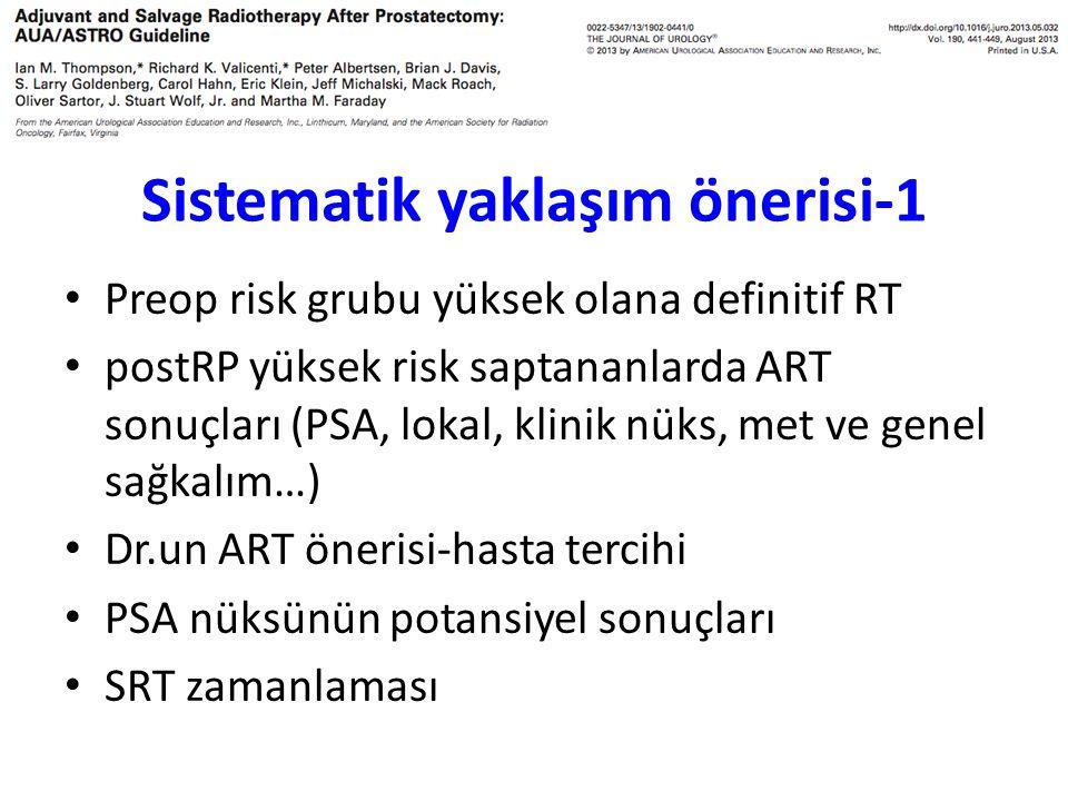 Sistematik yaklaşım önerisi-1 Preop risk grubu yüksek olana definitif RT postRP yüksek risk saptananlarda ART sonuçları (PSA, lokal, klinik nüks, met