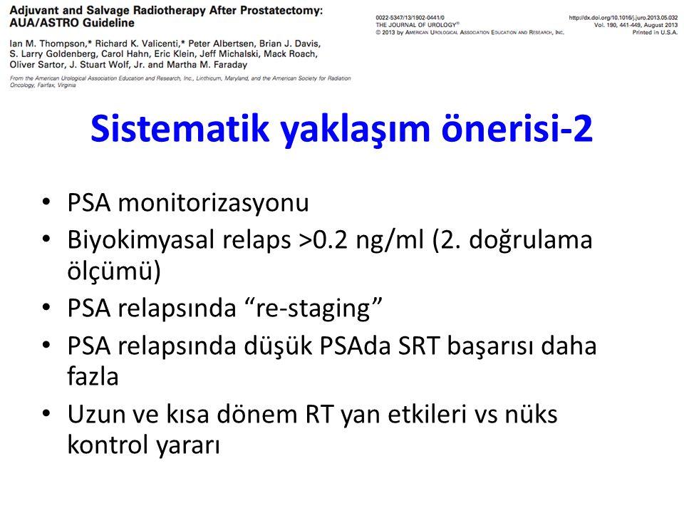 """Sistematik yaklaşım önerisi-2 PSA monitorizasyonu Biyokimyasal relaps >0.2 ng/ml (2. doğrulama ölçümü) PSA relapsında """"re-staging"""" PSA relapsında düşü"""