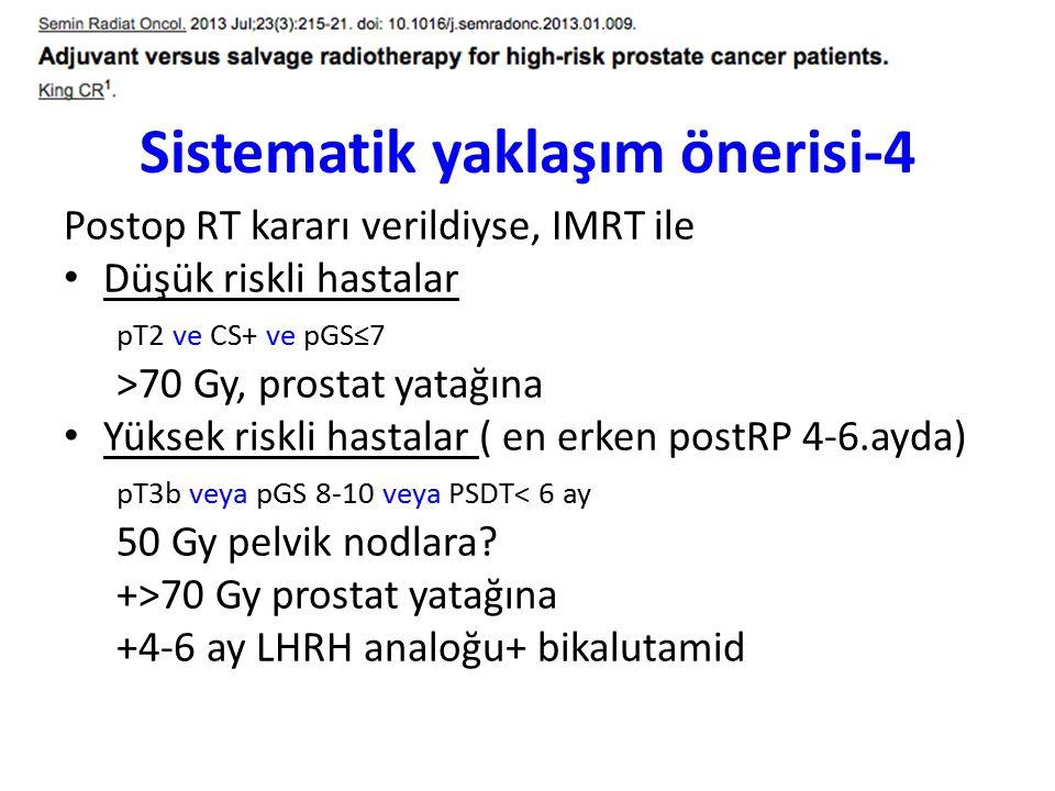 Sistematik yaklaşım önerisi-4 Postop RT kararı verildiyse, IMRT ile Düşük riskli hastalar pT2 ve CS+ ve pGS≤7 >70 Gy, prostat yatağına Yüksek riskli h