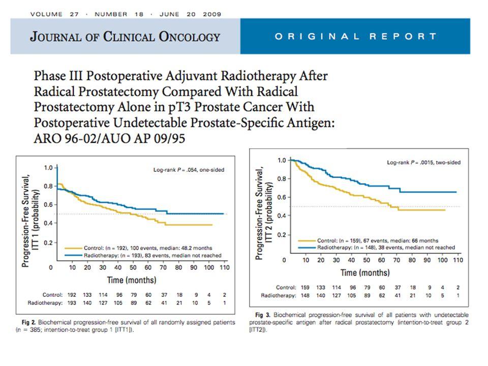 ART vs eSRT devam eden randomize çalışmalar ÇalışmaUygunlukKollarRT dozuADTSonlanım noktası RADICALS RT and ADT in Combo after local surgery MRC-UK Kriter yokART vs eSRT PSA eşik d 0.1 66 Gy WP/PByok vs 6 ay vs 2 y LHRH veya bikalutamid 150 mg PCSS RAVES Adj sv early salvage Trans- Tasman (TROG) pT3 veya CS+ART vs eSRT PSA eşik d 0.2 64 GyYokbPFS GETUG-17 French Urology Study Group pT3 veya CS+ART vs eSRT PSA eşik d 0.2 64 Gy6 ay LHRHbPFS