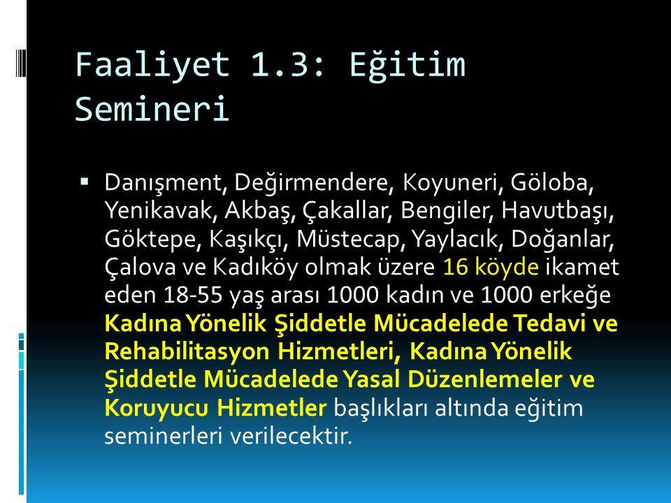Faaliyet 1.3: Eğitim Semineri  Danışment, Değirmendere, Koyuneri, Göloba, Yenikavak, Akbaş, Çakallar, Bengiler, Havutbaşı, Göktepe, Kaşıkçı, Müstecap, Yaylacık, Doğanlar, Çalova ve Kadıköy olmak üzere 16 köyde ikamet eden 18-55 yaş arası 1000 kadın ve 1000 erkeğe Kadına Yönelik Şiddetle Mücadelede Tedavi ve Rehabilitasyon Hizmetleri, Kadına Yönelik Şiddetle Mücadelede Yasal Düzenlemeler ve Koruyucu Hizmetler başlıkları altında eğitim seminerleri verilecektir.
