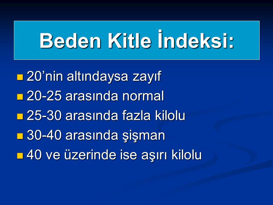 Beden Kitle İndeksi: 20'nin altındaysa zayıf 20'nin altındaysa zayıf 20-25 arasında normal 20-25 arasında normal 25-30 arasında fazla kilolu 25-30 ara