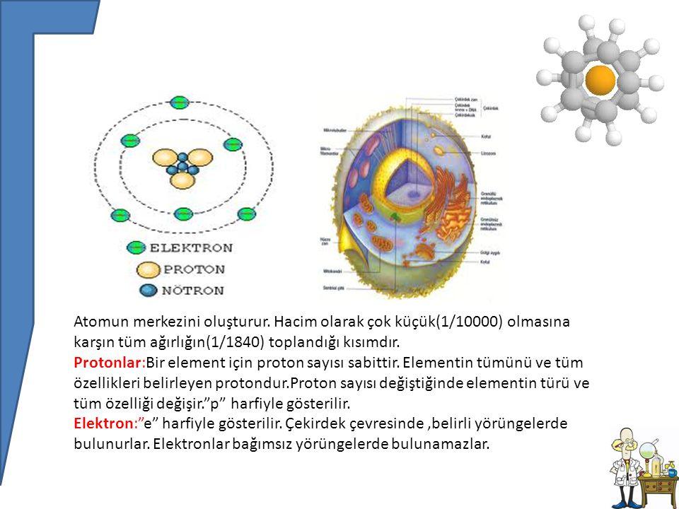 Atomun merkezini oluşturur.