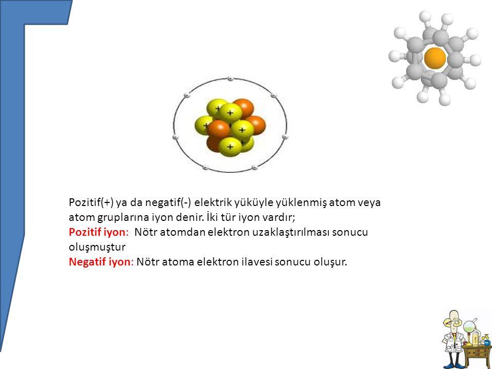 Pozitif(+) ya da negatif(-) elektrik yüküyle yüklenmiş atom veya atom gruplarına iyon denir.