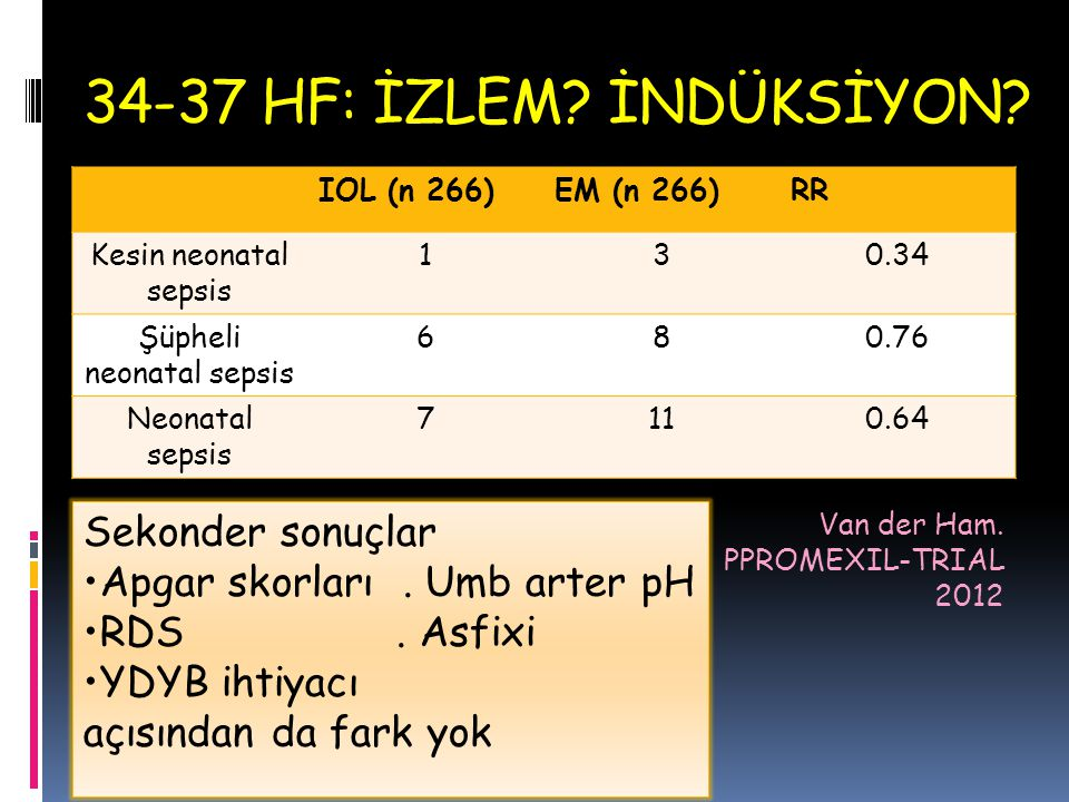 34-37 HF: İZLEM? İNDÜKSİYON? IOL (n 266)EM (n 266)RR Kesin neonatal sepsis 130.34 Şüpheli neonatal sepsis 680.76 Neonatal sepsis 7110.64 Sekonder sonu