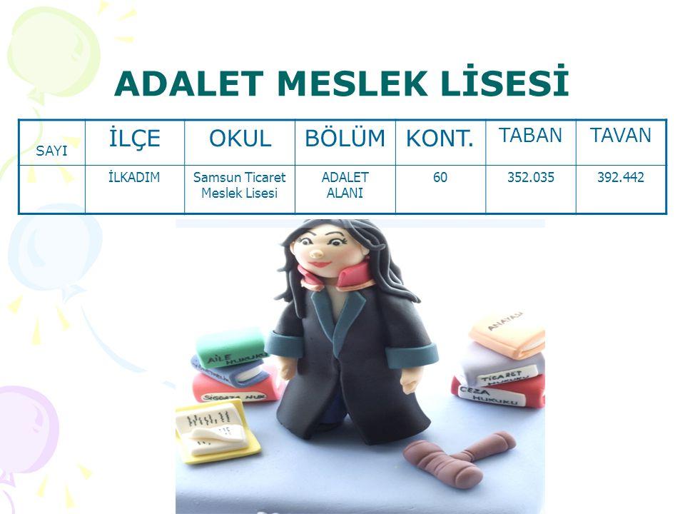 ADALET MESLEK LİSELERİ Eğitim süresi 4 yıldır. Bu okullarda meslek dersleri ağırlıklı olup, ortak dersler ile desteklenmiş öğretim Adalet alanı Zabıt