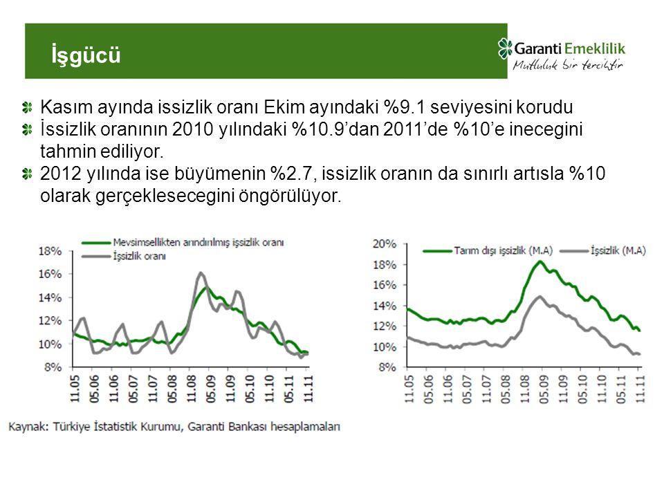 Dengeli & Esnek Fonlar – 30/03/2012  2012 getirilerine bakıldığında, Peer Grup'ta, Esnek Fonumuz %8,88'lik getirisiyle 1.
