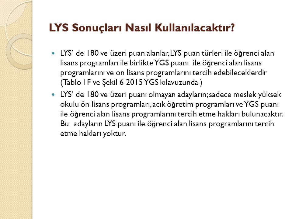 LYS Sonuçları Nasıl Kullanılacaktır.