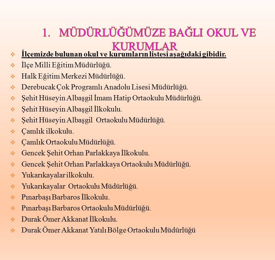  İlçemizde bulunan özel ve resmi öğretim kurumlarının listesi aşağıdaki gibidir.