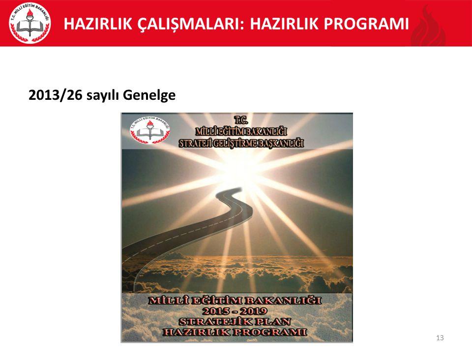 13 HAZIRLIK ÇALIȘMALARI: HAZIRLIK PROGRAMI 2013/26 sayılı Genelge