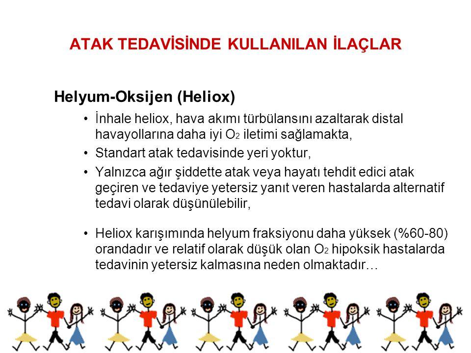ATAK TEDAVİSİNDE KULLANILAN İLAÇLAR Helyum-Oksijen (Heliox) İnhale heliox, hava akımı türbülansını azaltarak distal havayollarına daha iyi O 2 iletimi