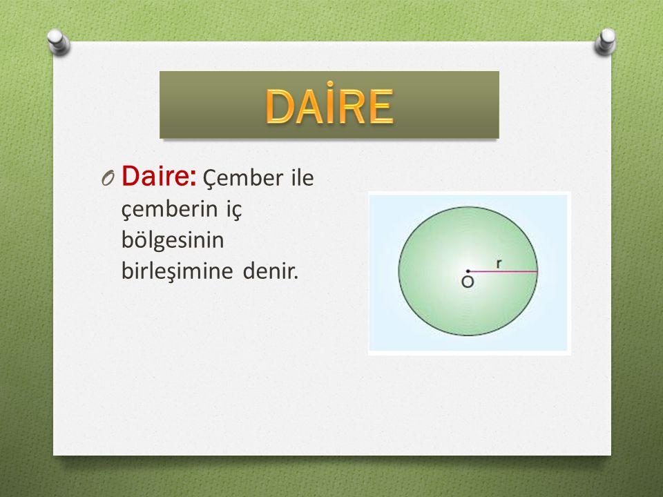 O Daire: Çember ile çemberin iç bölgesinin birleşimine denir.