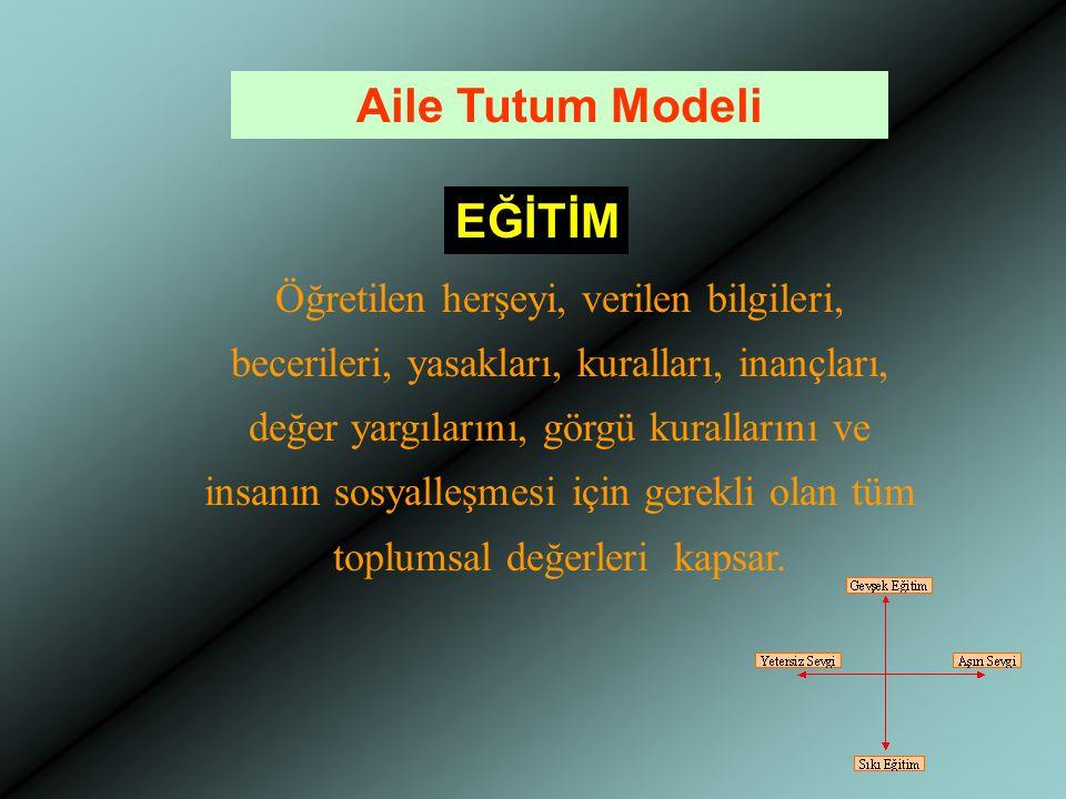Öğretilen herşeyi, verilen bilgileri, becerileri, yasakları, kuralları, inançları, değer yargılarını, görgü kurallarını ve insanın sosyalleşmesi için