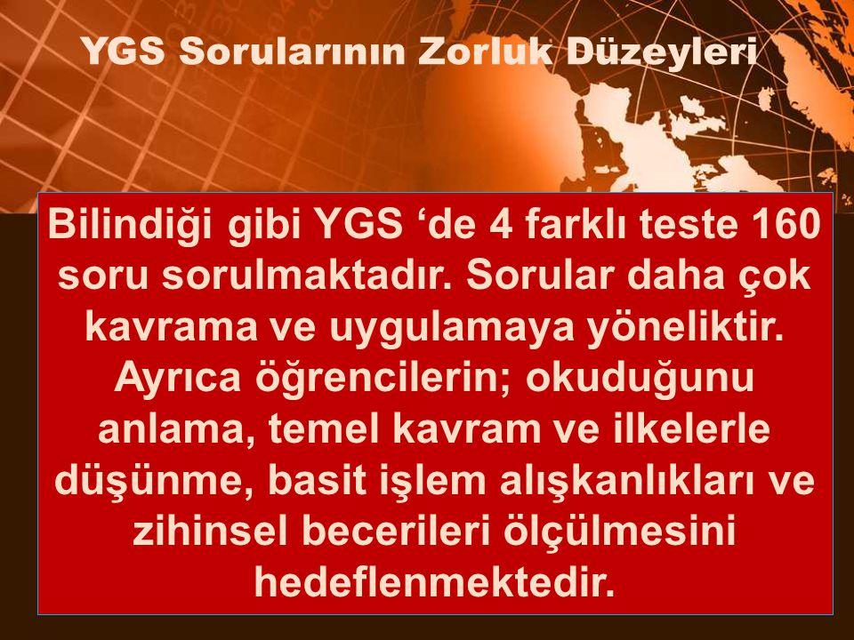 Bilindiği gibi YGS 'de 4 farklı teste 160 soru sorulmaktadır.
