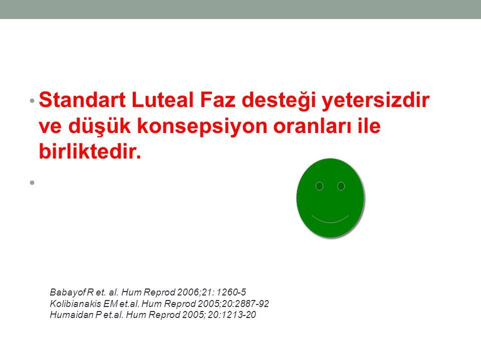 Standart Luteal Faz desteği yetersizdir ve düşük konsepsiyon oranları ile birliktedir. Babayof R et. al. Hum Reprod 2006;21: 1260-5 Kolibianakis EM et
