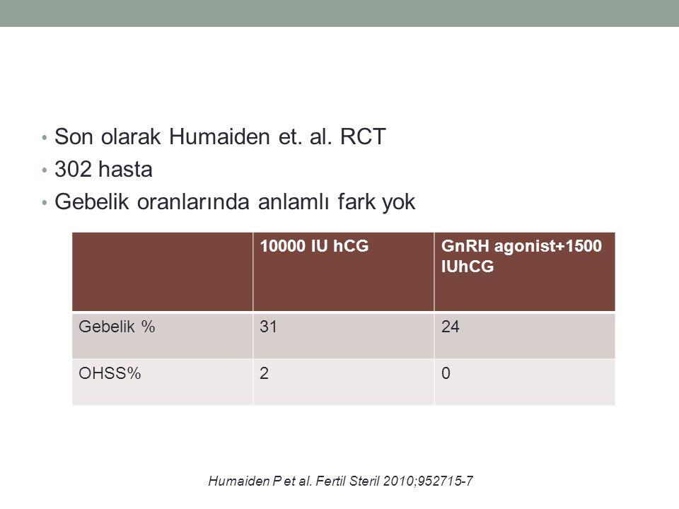 Son olarak Humaiden et. al. RCT 302 hasta Gebelik oranlarında anlamlı fark yok 10000 IU hCGGnRH agonist+1500 IUhCG Gebelik %3124 OHSS%20 Humaiden P et