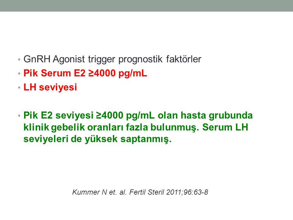 GnRH Agonist trigger prognostik faktörler Pik Serum E2 ≥4000 pg/mL LH seviyesi Pik E2 seviyesi ≥4000 pg/mL olan hasta grubunda klinik gebelik oranları