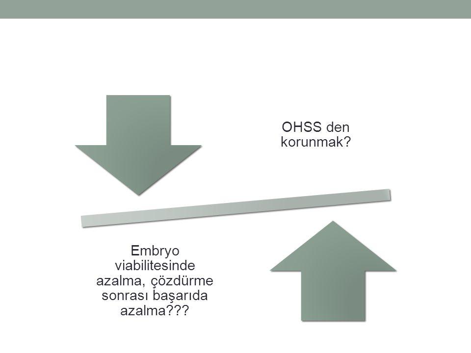 OHSS den korunmak? Embryo viabilitesinde azalma, çözdürme sonrası başarıda azalma???