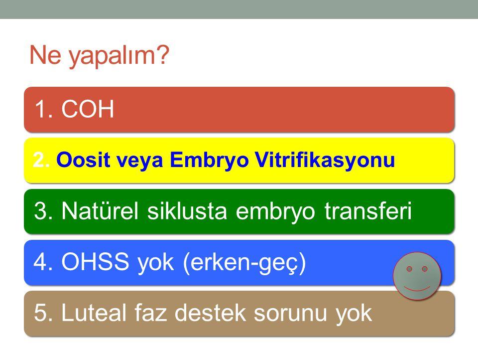 Ne yapalım? 1. COH 2. Oosit veya Embryo Vitrifikasyonu 3. Natürel siklusta embryo transferi4. OHSS yok (erken-geç)5. Luteal faz destek sorunu yok