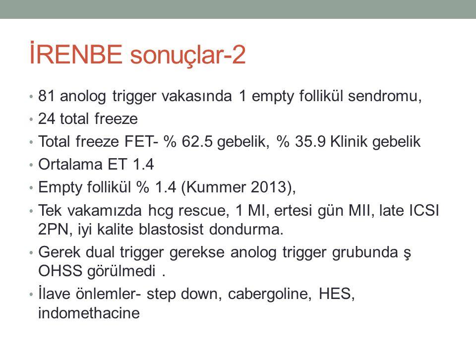 İRENBE sonuçlar-2 81 anolog trigger vakasında 1 empty follikül sendromu, 24 total freeze Total freeze FET- % 62.5 gebelik, % 35.9 Klinik gebelik Ortal