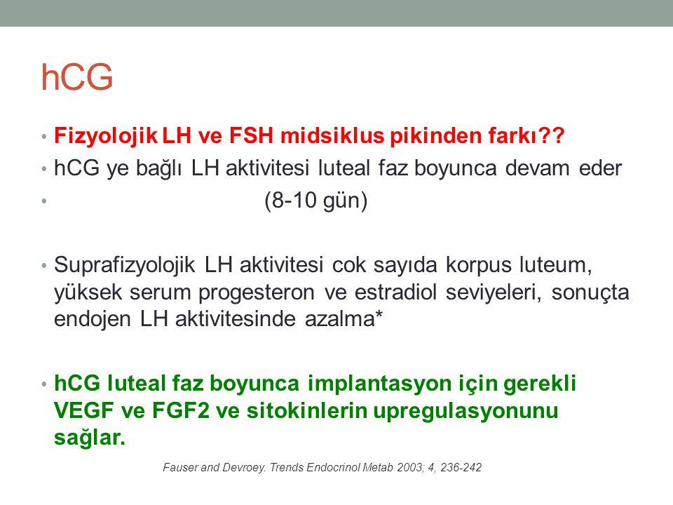 hCG Fizyolojik LH ve FSH midsiklus pikinden farkı?? hCG ye bağlı LH aktivitesi luteal faz boyunca devam eder (8-10 gün) Suprafizyolojik LH aktivitesi