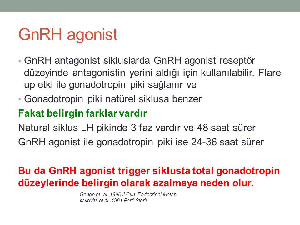 GnRH agonist GnRH antagonist sikluslarda GnRH agonist reseptör düzeyinde antagonistin yerini aldığı için kullanılabilir. Flare up etki ile gonadotropi