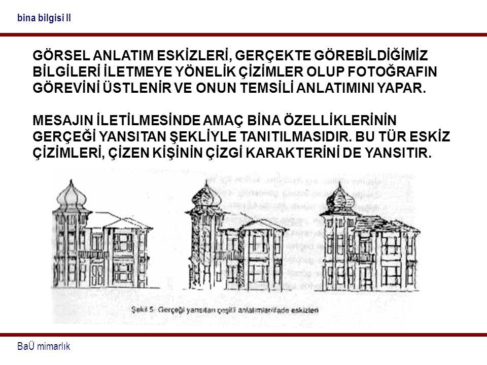 BaÜ mimarlık bina bilgisi II GÖRSEL ANLATIM ESKİZLERİ, GERÇEKTE GÖREBİLDİĞİMİZ BİLGİLERİ İLETMEYE YÖNELİK ÇİZİMLER OLUP FOTOĞRAFIN GÖREVİNİ ÜSTLENİR V