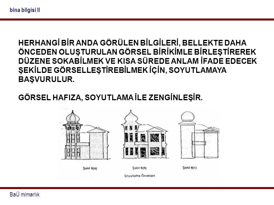 BaÜ mimarlık bina bilgisi II HERHANGİ BİR ANDA GÖRÜLEN BİLGİLERİ, BELLEKTE DAHA ÖNCEDEN OLUŞTURULAN GÖRSEL BİRİKİMLE BİRLEŞTİREREK DÜZENE SOKABİLMEK V