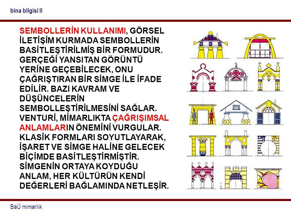 BaÜ mimarlık bina bilgisi II SEMBOLLERİN KULLANIMI, GÖRSEL İLETİŞİM KURMADA SEMBOLLERİN BASİTLEŞTİRİLMİŞ BİR FORMUDUR. GERÇEĞİ YANSITAN GÖRÜNTÜ YERİNE