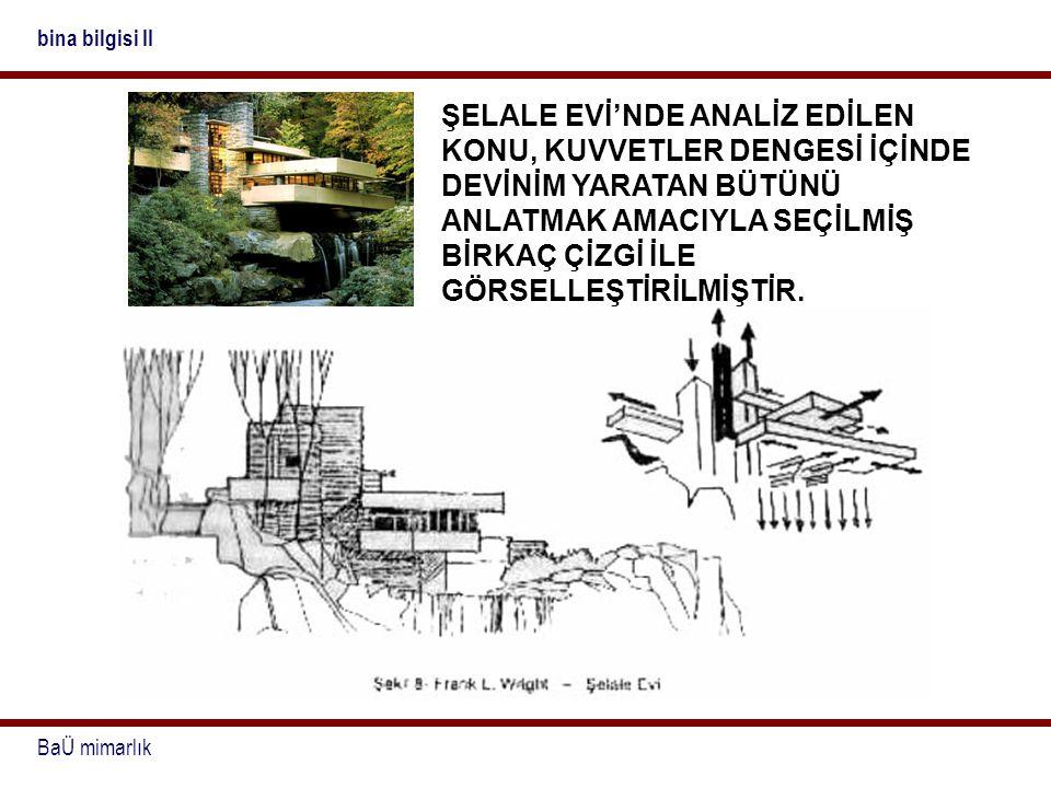 BaÜ mimarlık bina bilgisi II ŞELALE EVİ'NDE ANALİZ EDİLEN KONU, KUVVETLER DENGESİ İÇİNDE DEVİNİM YARATAN BÜTÜNÜ ANLATMAK AMACIYLA SEÇİLMİŞ BİRKAÇ ÇİZG