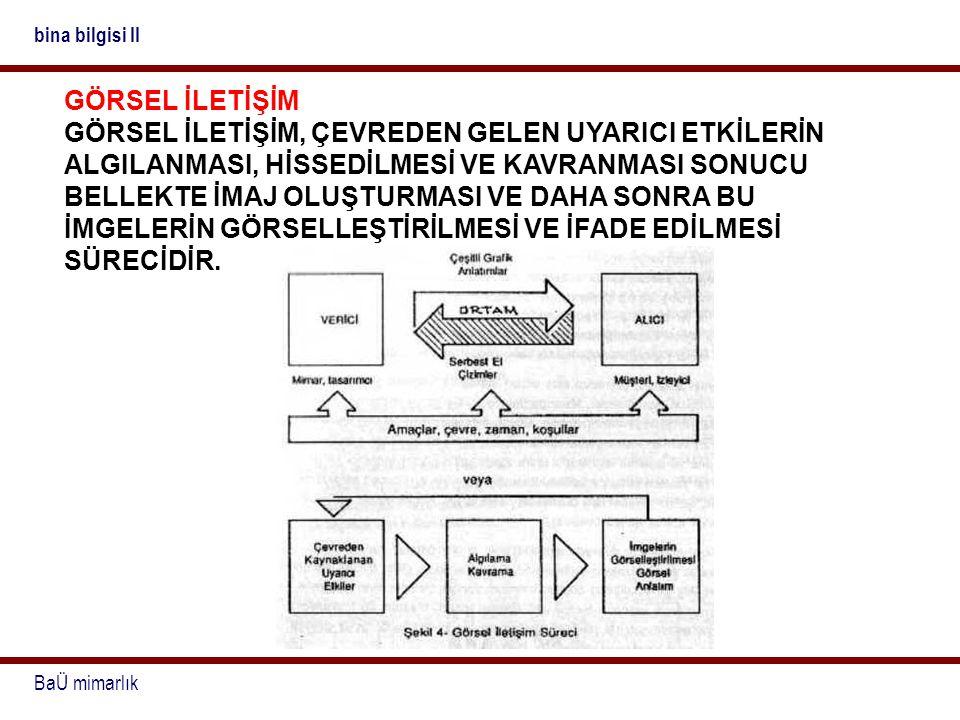 BaÜ mimarlık bina bilgisi II EZKİZ, BİR SOYUTLAMADIR.