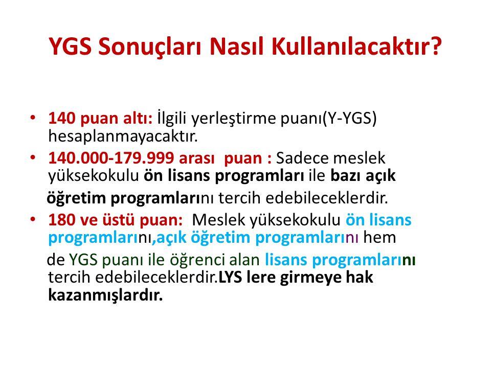 YGS Sonuçları Nasıl Kullanılacaktır.