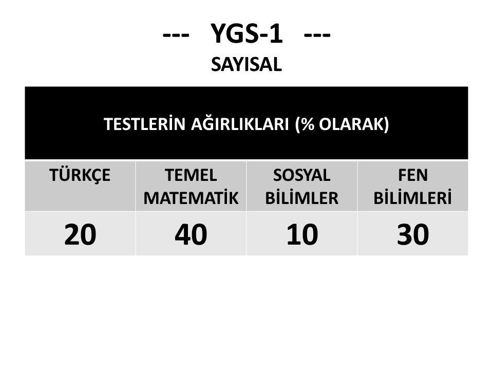 --- YGS-1 --- SAYISAL TESTLERİN AĞIRLIKLARI (% OLARAK) TÜRKÇETEMEL MATEMATİK SOSYAL BİLİMLER FEN BİLİMLERİ 20401030