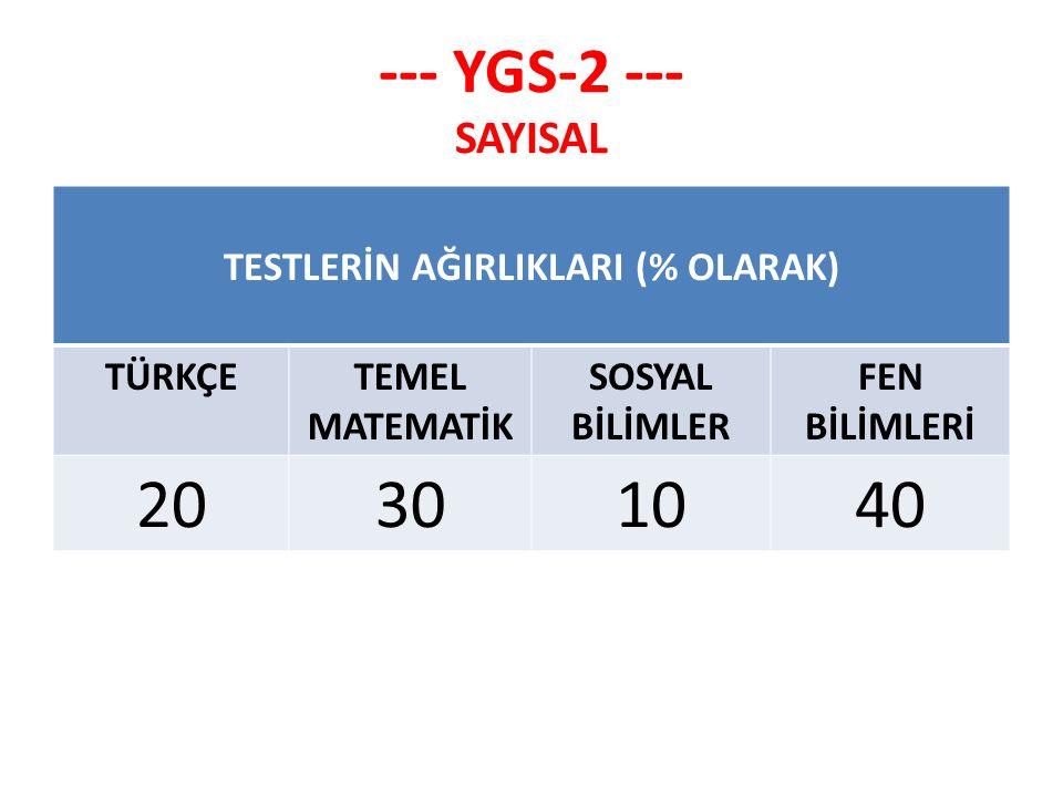--- YGS-2 --- SAYISAL TESTLERİN AĞIRLIKLARI (% OLARAK) TÜRKÇETEMEL MATEMATİK SOSYAL BİLİMLER FEN BİLİMLERİ 20301040