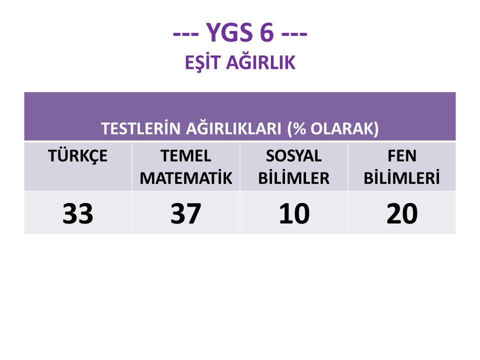 --- YGS 6 --- EŞİT AĞIRLIK TESTLERİN AĞIRLIKLARI (% OLARAK) TÜRKÇETEMEL MATEMATİK SOSYAL BİLİMLER FEN BİLİMLERİ 33371020