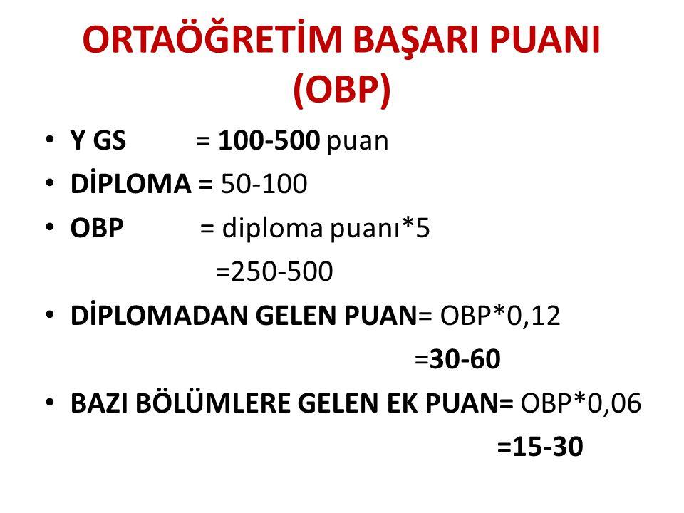 ORTAÖĞRETİM BAŞARI PUANI (OBP) Y GS = 100-500 puan DİPLOMA = 50-100 OBP = diploma puanı*5 =250-500 DİPLOMADAN GELEN PUAN= OBP*0,12 =30-60 BAZI BÖLÜMLERE GELEN EK PUAN= OBP*0,06 =15-30