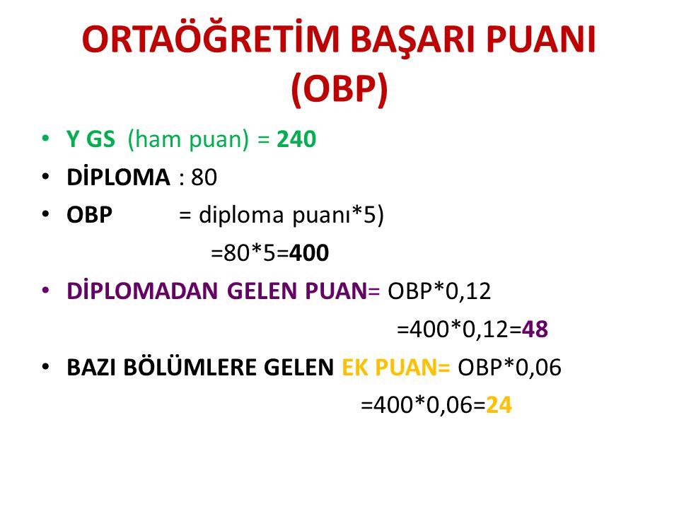 ORTAÖĞRETİM BAŞARI PUANI (OBP) Y GS (ham puan) = 240 DİPLOMA : 80 OBP = diploma puanı*5) =80*5=400 DİPLOMADAN GELEN PUAN= OBP*0,12 =400*0,12=48 BAZI BÖLÜMLERE GELEN EK PUAN= OBP*0,06 =400*0,06=24