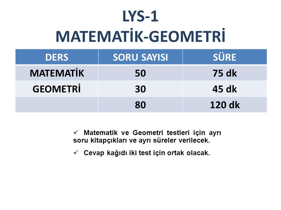 LYS-1 MATEMATİK-GEOMETRİ DERSSORU SAYISISÜRE MATEMATİK5075 dk GEOMETRİ3045 dk 80120 dk Matematik ve Geometri testleri için ayrı soru kitapçıkları ve ayrı süreler verilecek.