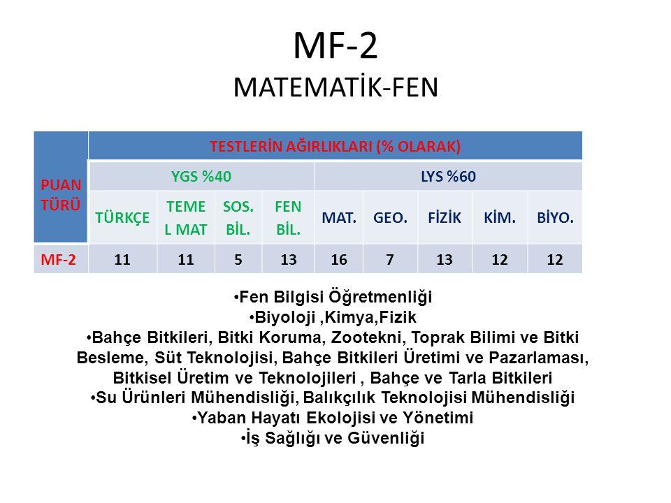 MF-2 MATEMATİK-FEN PUAN TÜRÜ TESTLERİN AĞIRLIKLARI (% OLARAK) YGS %40LYS %60 TÜRKÇE TEME L MAT SOS.
