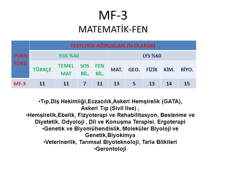 MF-3 MATEMATİK-FEN PUAN TÜRÜ TESTLERİN AĞIRLIKLARI (% OLARAK) YGS %40LYS %60 TÜRKÇE TEMEL MAT SOS BİL.