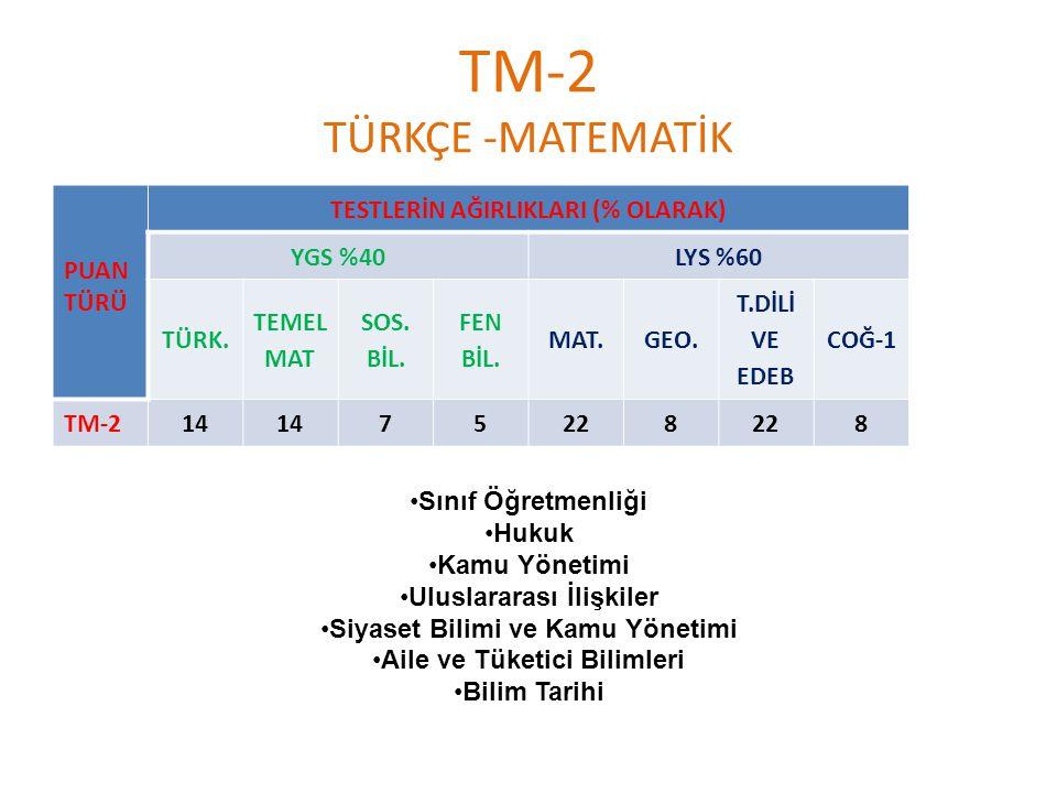 TM-2 TÜRKÇE -MATEMATİK PUAN TÜRÜ TESTLERİN AĞIRLIKLARI (% OLARAK) YGS %40LYS %60 TÜRK.