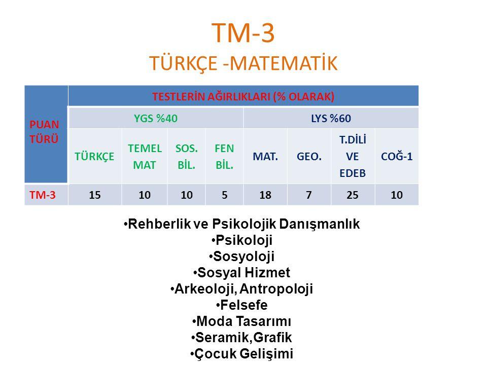 TM-3 TÜRKÇE -MATEMATİK PUAN TÜRÜ TESTLERİN AĞIRLIKLARI (% OLARAK) YGS %40LYS %60 TÜRKÇE TEMEL MAT SOS.