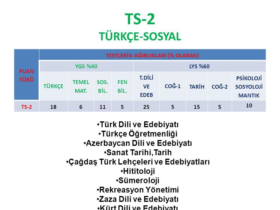 TS-2 TÜRKÇE-SOSYAL PUAN TÜRÜ TESTLERİN AĞIRLIKLARI (% OLARAK) YGS %40LYS %60 TÜRKÇE TEMEL MAT.